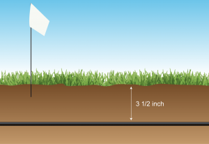 A graph showing how deep the wire should be buried